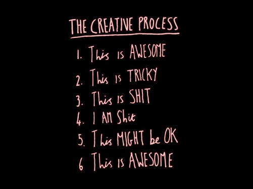Creative Process of Doubt 3